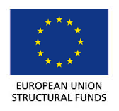 Europe Funds